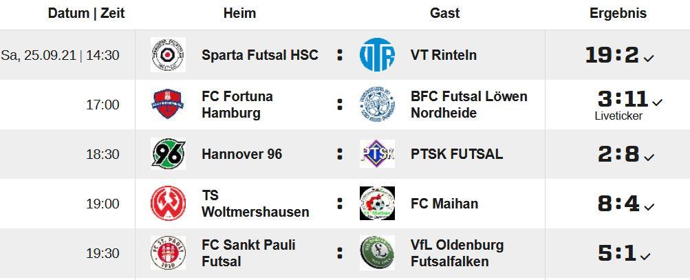 2. Spieltag Sparta Futsal HSC gegen VT Rinteln
